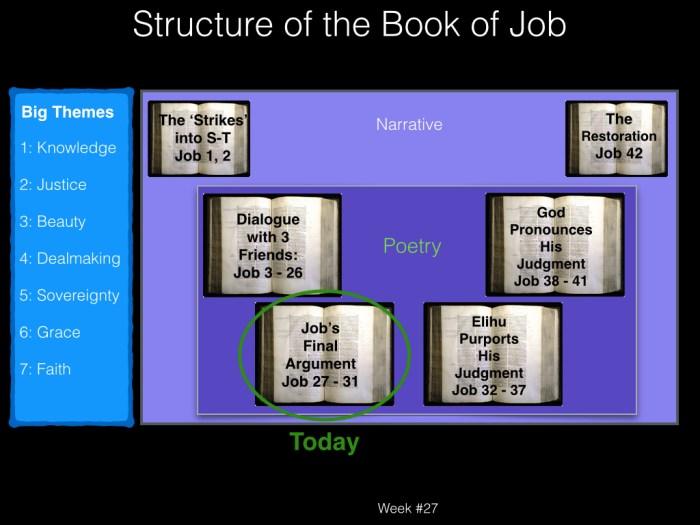 Book of Job, Week #27 LB.003