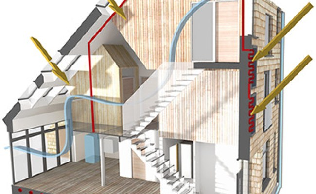 4 Types Of Ventilation For Your Home Ideas 4 Homes