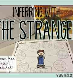 Flipping For Fall Mentor Texts: The Stranger   Ideas by Jivey [ 897 x 1152 Pixel ]