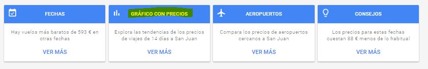Grafico con precios_googleflights_Ideas on Tour