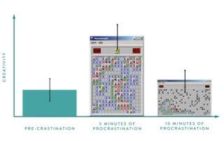Precrastinatino vs procrastination
