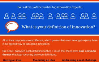 What is innovation infographic