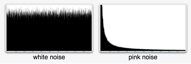 white noise vs pink noise