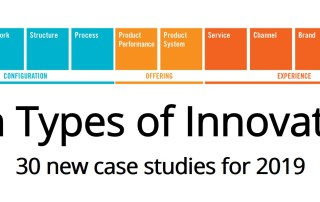 Ten Types of Innovation 30 new examples for 2019