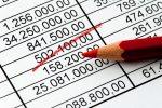 demonstração financeira, , rácios