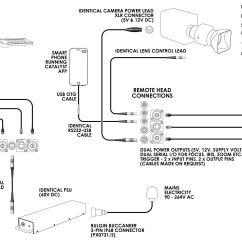 Dmx 5 Pin To 3 Wiring Diagram Kenwood Kdc248u Lor Programming