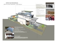 Sustainable Home Design In Vancouver | iDesignArch ...