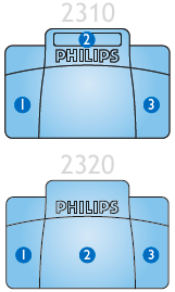 Philips USB Transcription Foot Control 2310 2320 Pedal Layout