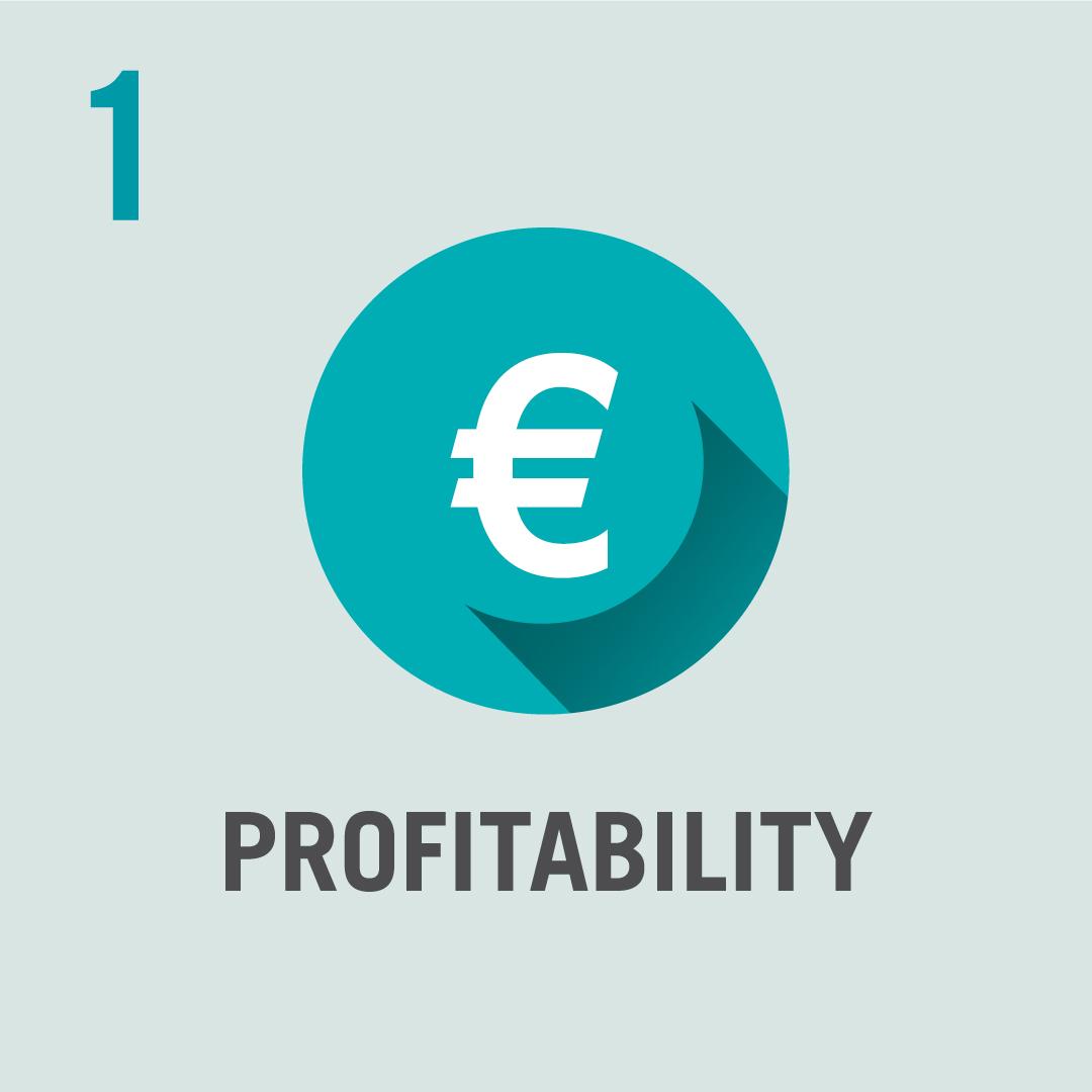 1: Profitability