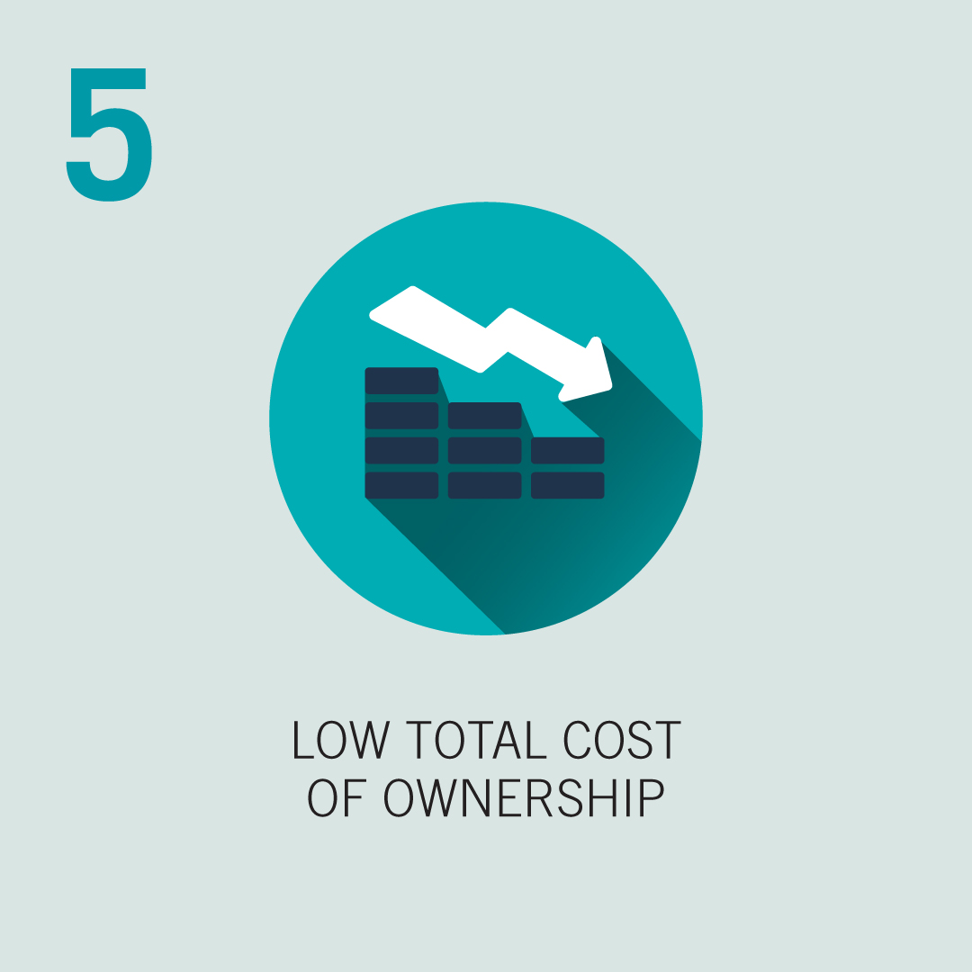 5: Low Total Cost of Ownership