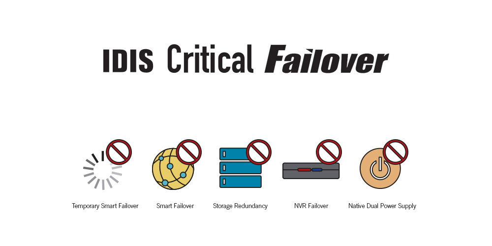 Critical-Failover-uitgelicht