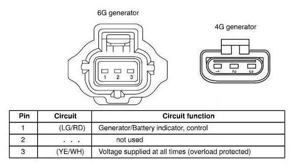 Ford Crown Victoria Alternator Wiring Diagrams