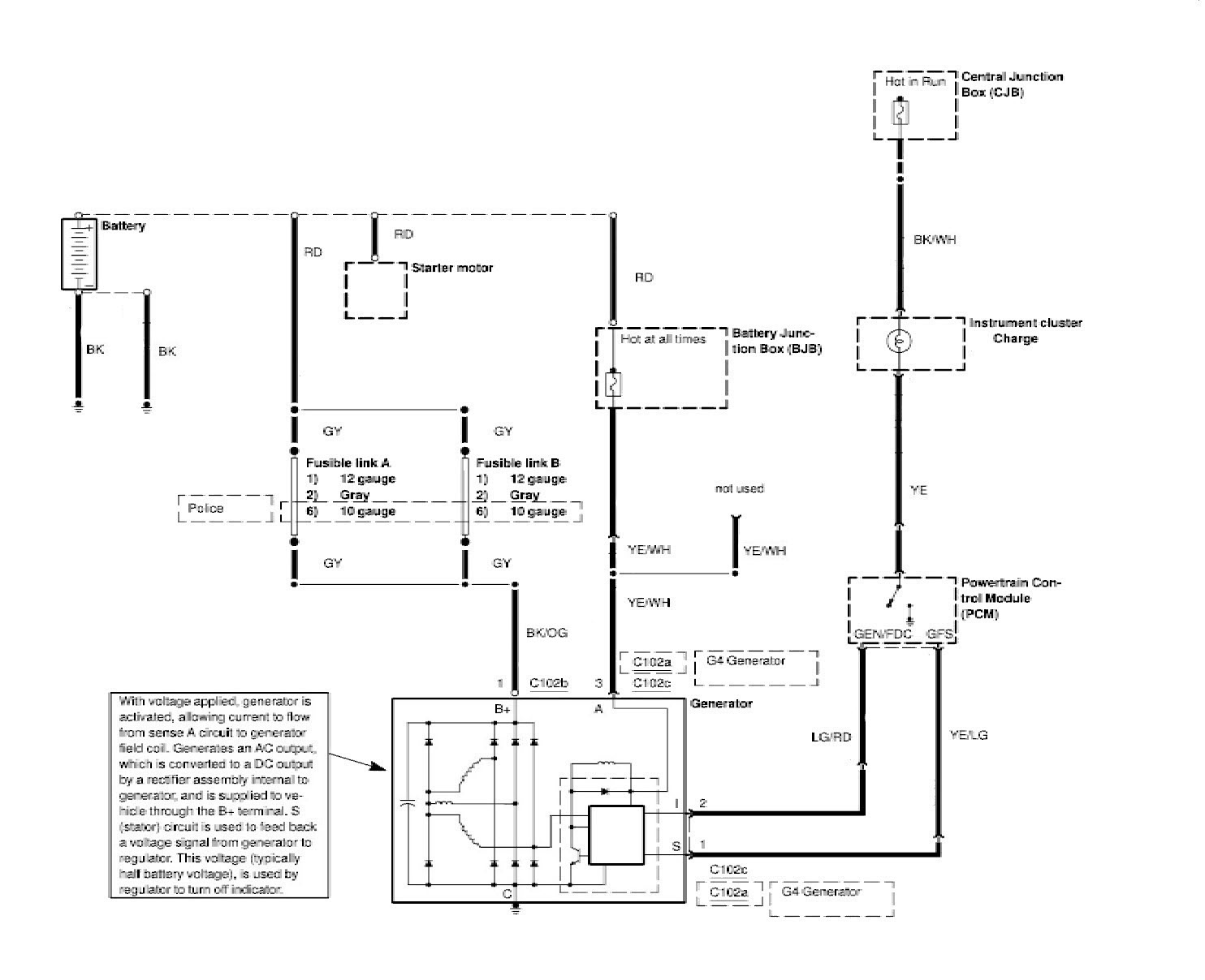 alternator diagram wiring hand off auto switch ford crown victoria diagrams