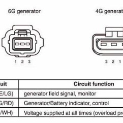 Ford Alternator Wiring Diagram External Regulator Switched Outlet Crown Victoria Diagrams So You Might Need To Extend The Harnesses A Little Retrofit Mitsubishi Into Car That Originally Had 6g Unit Installed