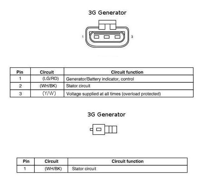 lincoln alternator wiring diagram  wiring diagram