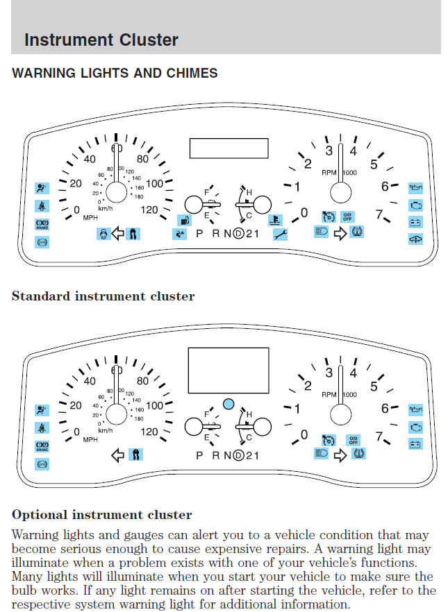 2006-2009 Instrument Cluster Pictures