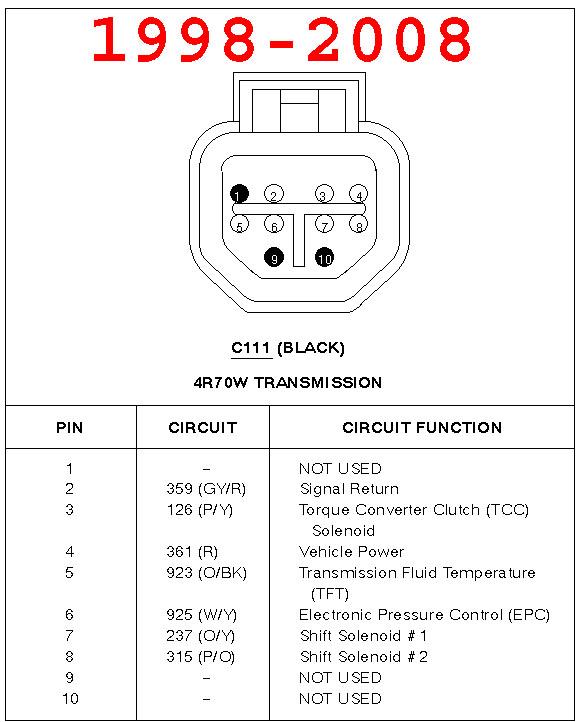 4R70W AODE Transmission Bulkhead Pinouts P71interceptor Com