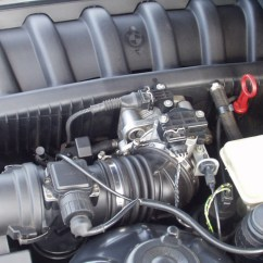 E30 M50 Wiring Diagram 7 Blade Plug Throttle Position Sensor Location | Get Free Image About