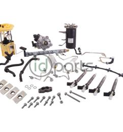 high pressure fuel pump failure replacement kit for the 2 0l common rail engine cbea and cjaa in the 2009 2014 jetta tdi 2010 2014 golf tdi  [ 1000 x 800 Pixel ]