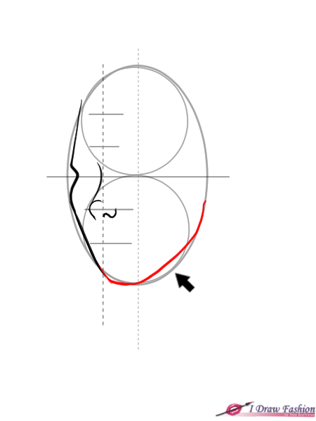 How to draw a face in 3/4 view step by step tutorial for fashion design sketches