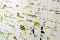Discussion Meetup [MAD] | Industrial Designers Society of ...