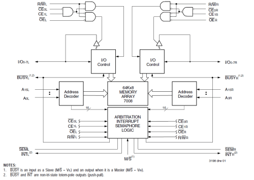 small resolution of 7008 block diagram
