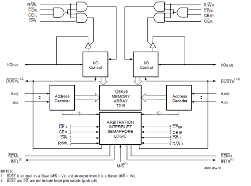 small resolution of 7019 block diagram