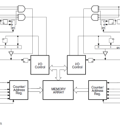 709079 32k x 8 sync dual port ram pipelined flow through idt logic diagram 512 x 8 bit sram [ 1188 x 763 Pixel ]