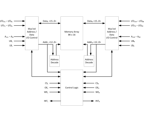 small resolution of 70p254 block diagram