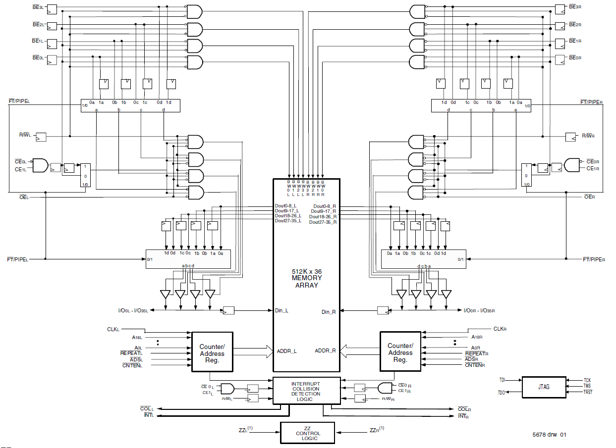 related with isdb t block diagram