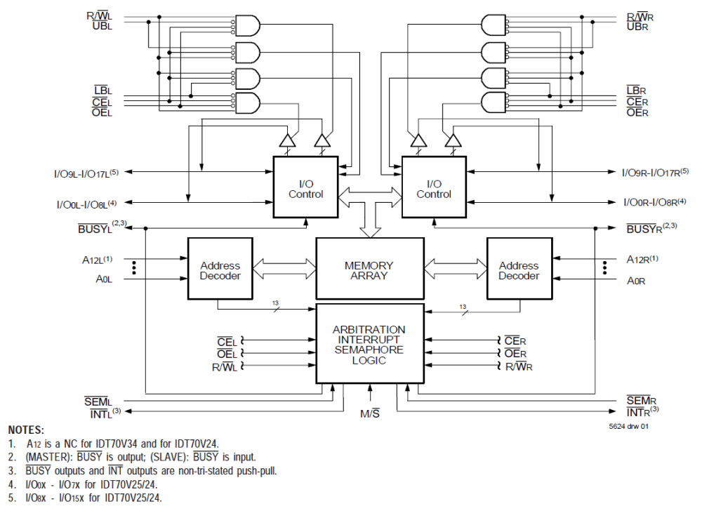 medium resolution of logic diagram 4 x 3 memory trusted wiring diagram speed reading diagram logic diagram 4 x 3 memory