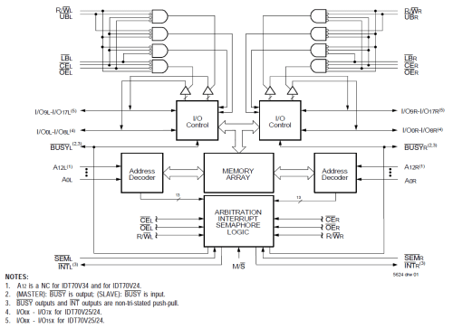 small resolution of logic diagram 4 x 3 memory trusted wiring diagram speed reading diagram logic diagram 4 x 3 memory