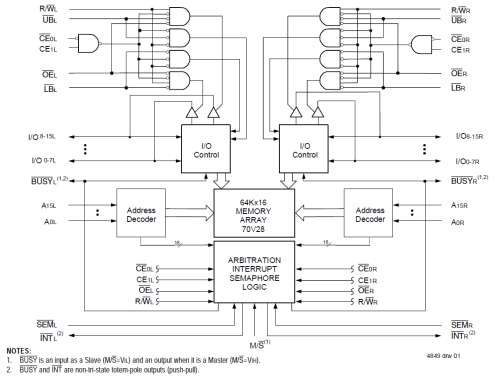 small resolution of 70v28 block diagram