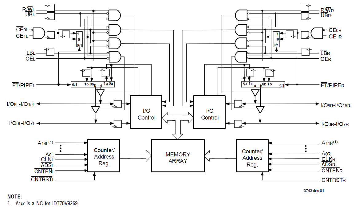 hight resolution of 70v9269 block diagram