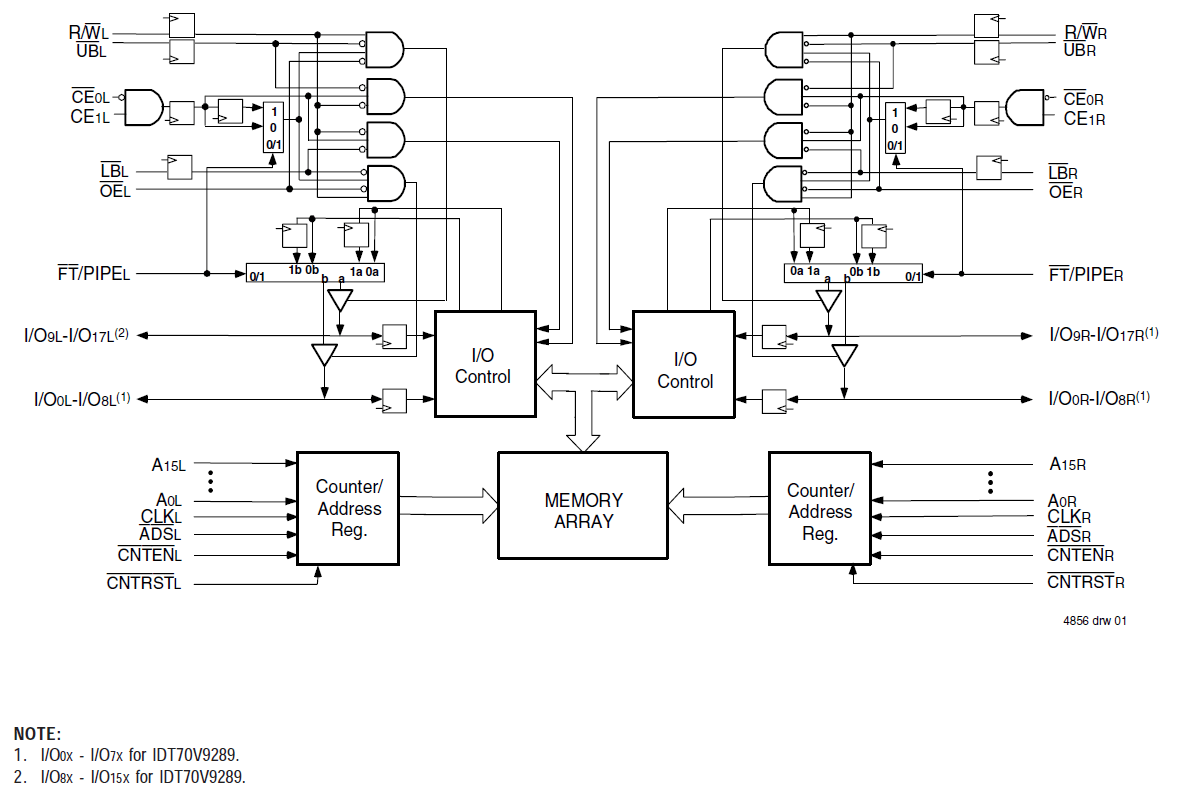 Wireless Device Block Diagram