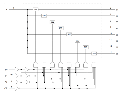 small resolution of 74cbtlv3251 block diagram