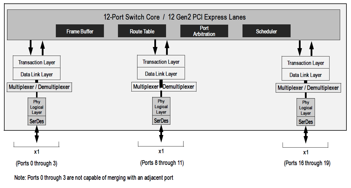 hight resolution of 89h12nt12g2 block diagram