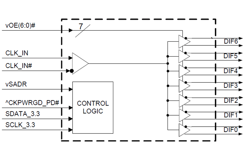 Block Diagram Of Arm 9 Auto Electrical Wiring Diagram