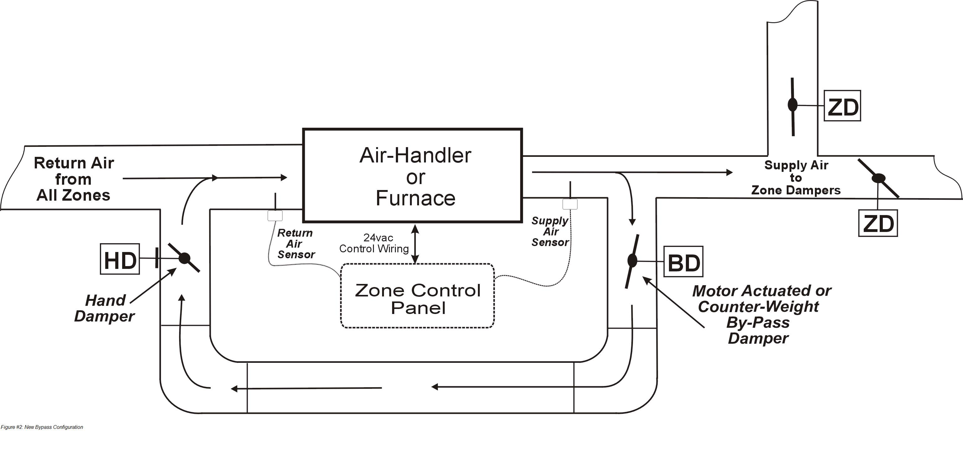 varitrane vav air valve wiring diagram