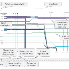 Sankey Diagram Of Wind Dodaf Sv 2 Energy Get Free Image About Wiring