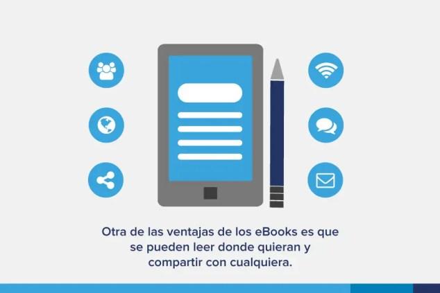 Gráfico Ebook