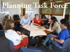 Planning Task Force: Who Creates Plan in Organization?