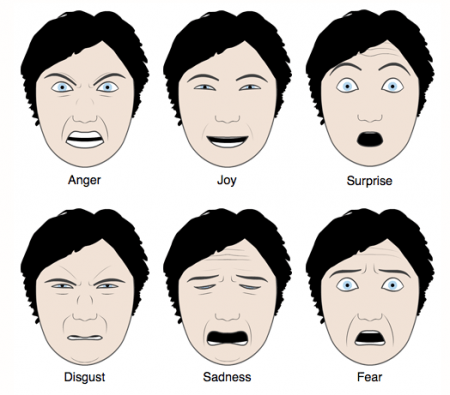 Nonverbal Communication Examples