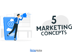 5 Marketing Concepts: Marketing Management Philosophies