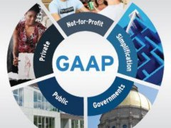 GAAP: Accounting Assumptions, Conventions, Conventions