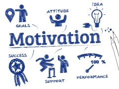 Motivation: Definition, Features, Objectives