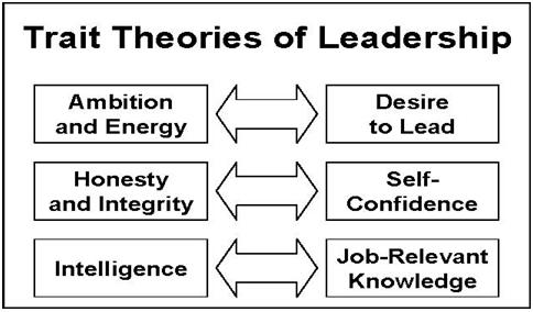 Task Oriented Leadership Personality Essay