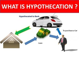 What is Hypothecation?