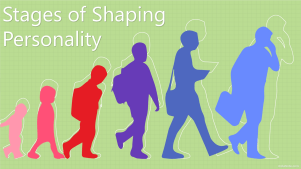 Stages of Shaping Personality