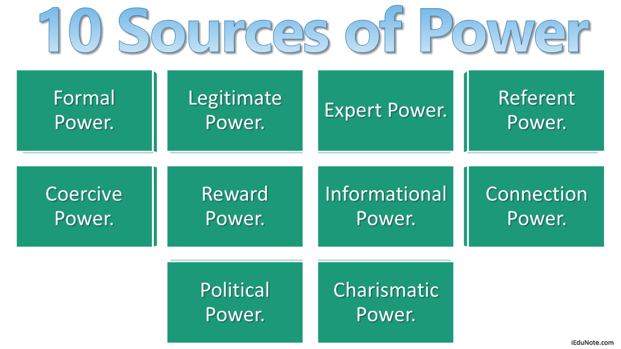 10 Sources of Power in Organizational Behavior